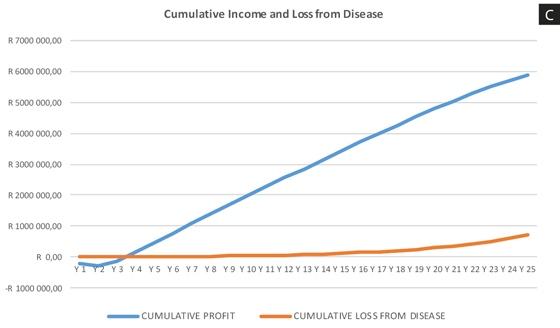 diseases_figur1c