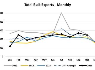 export_graphic